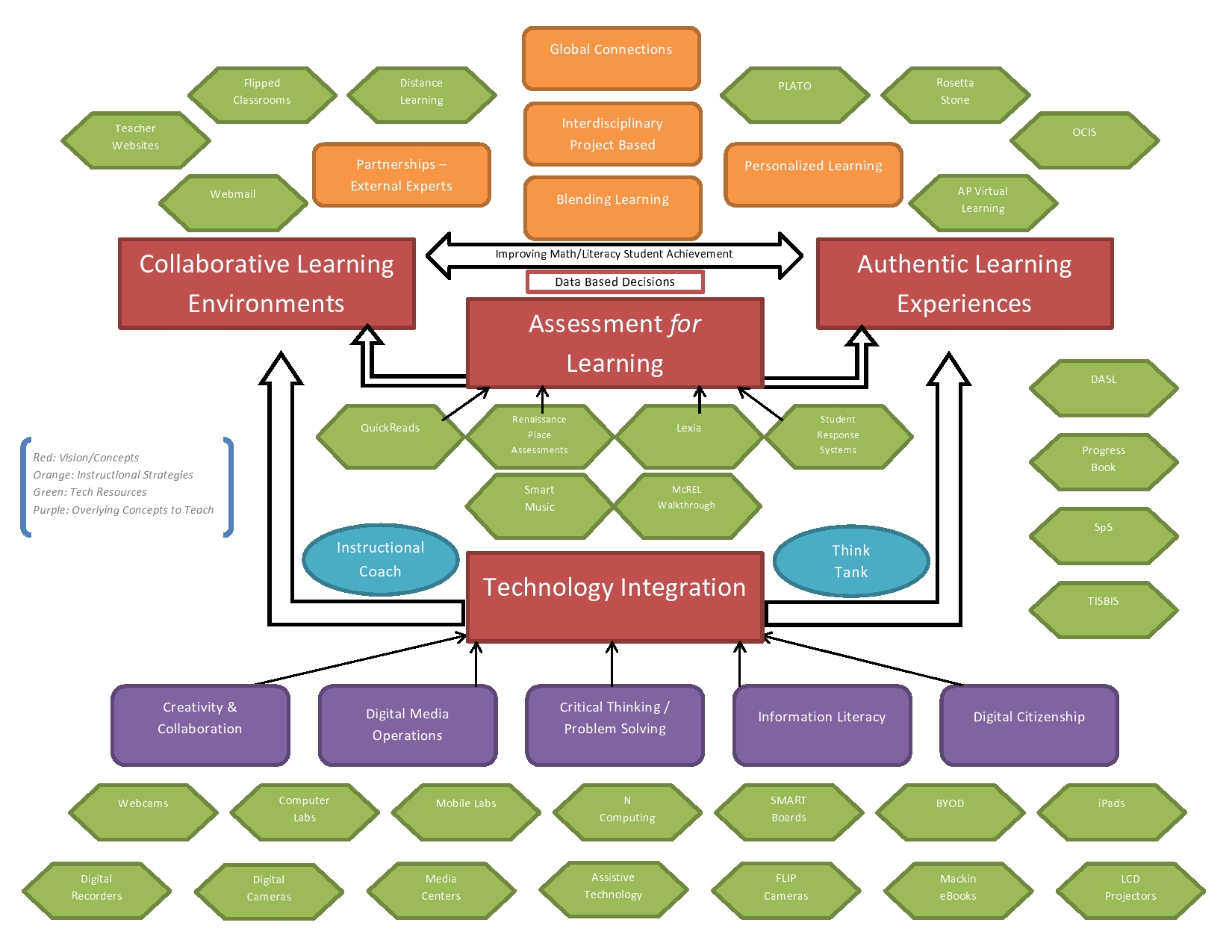 "from school to workforce information literacy critical thinking and problem-solving skills Critical thinking skills and information literacy: tools future geoscientists must possess rich schultz, cpg-10188  critical thinking skills as i write this opinion piece, i am astounded that words such as ""criti-cal thinking"" and ""information literacy."